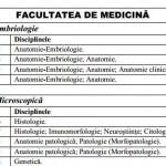 UMF Victor Babes Timisoara – concurs de ocupare a unor posturi didactice vacante