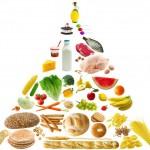 Dieta tip piramida – o dieta echilibrata