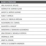 Lista candidatilor inscrisi la concursul de rezidentiat – sesiunea mai 2016