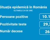 261 de persoane decedate, 10.141 de infectari si 1.764 de pacienti internati la ATI, in ultimele 24 de ore